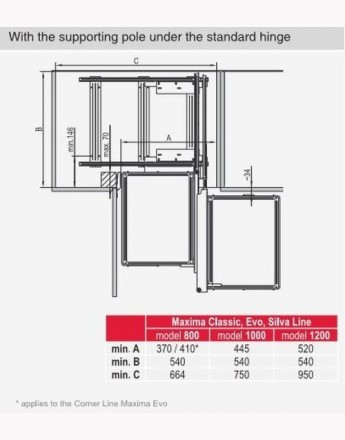 Corner Comfort MAXIMA SILVA - magic corner storage kitchen cabinets
